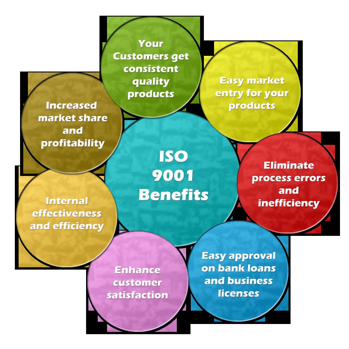 Iso 90012008 certification mumbai iso 9001 certificate mumbai iso 9001 benefits xflitez Images